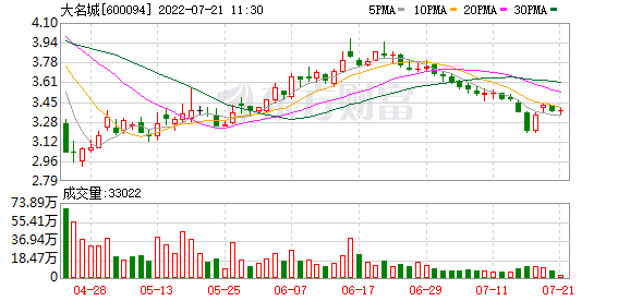 K图 600094_1
