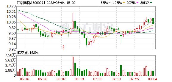 K图 600097_1