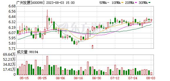 广州发展拟以不超每股4.9元回购2亿股