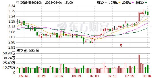 K图 600108_1