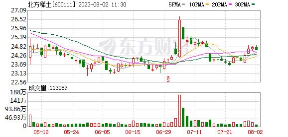 K图 600111_1