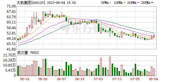 K图 600129_1