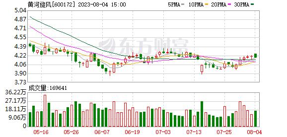 K图 600172_1