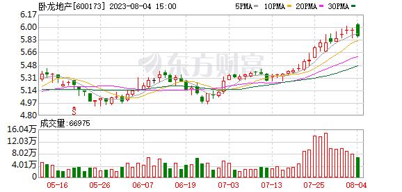 K图 600173_1