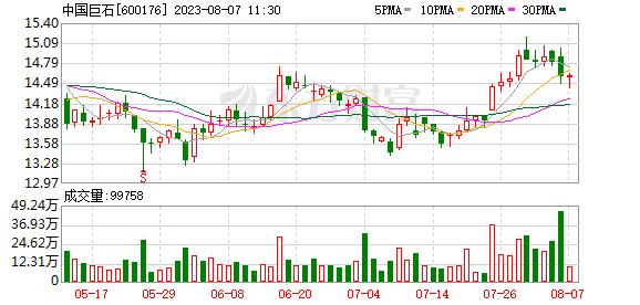 K图 600176_1