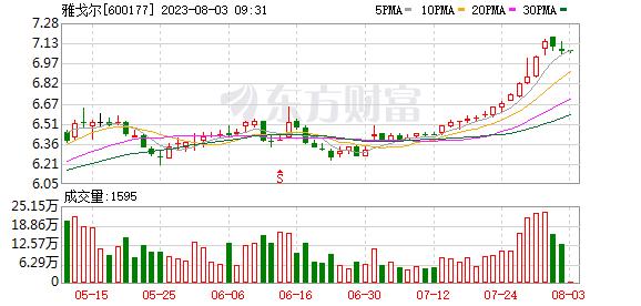 K图 600177_1