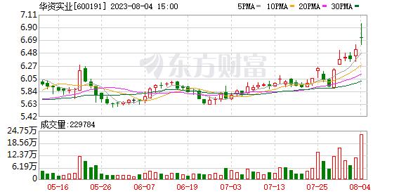 K图 600191_1