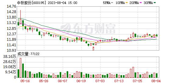 K图 600195_1