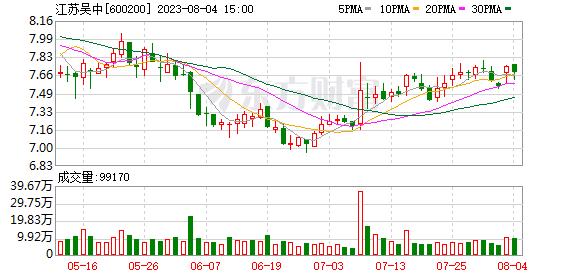 2019超低绩优股,2019超跌次新股_〖股票龙头〗
