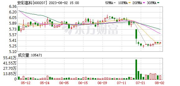 K图 600207_1