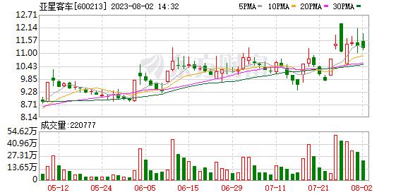 K图 600213_1