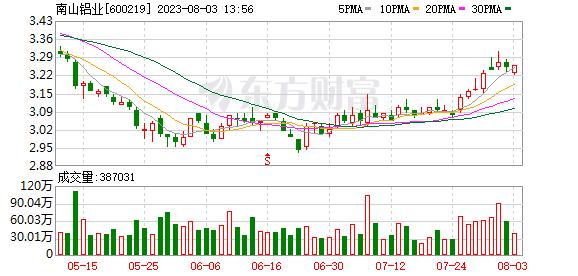 K图 600219_1