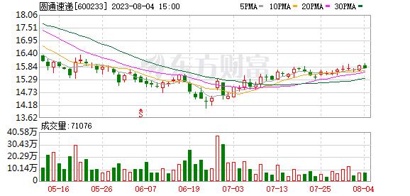 K图 600233_1