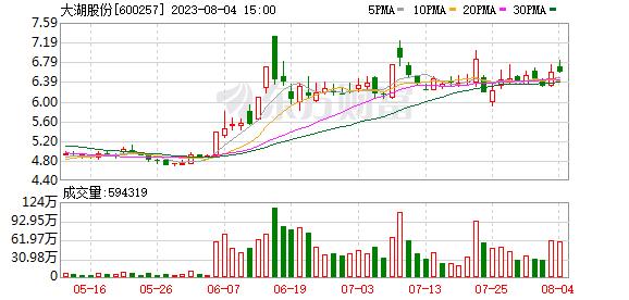 K图 600257_1