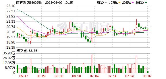 K图 600258_1