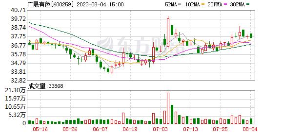 K图 600259_1