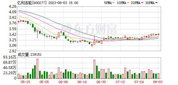 K图 600277_1