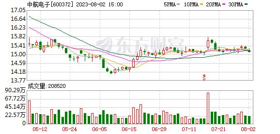 K图 600372_1