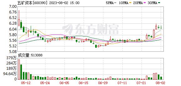 K图 600390_1