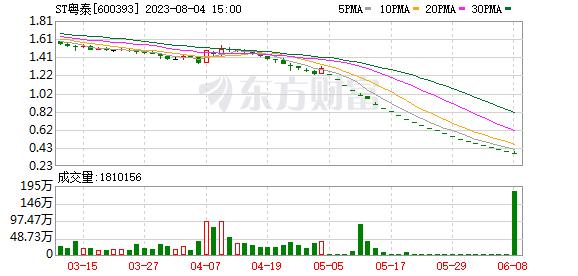 K图 600393_1