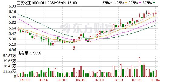 K图 sh600409