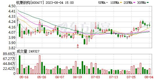 K图 600477_1