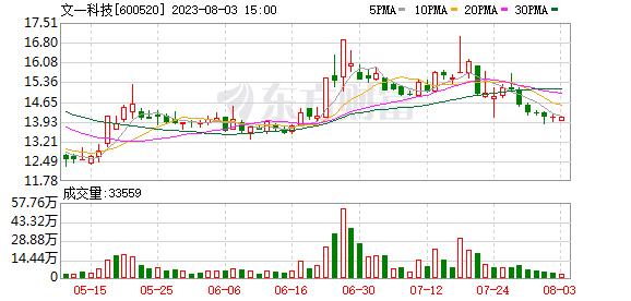K图 600520_1