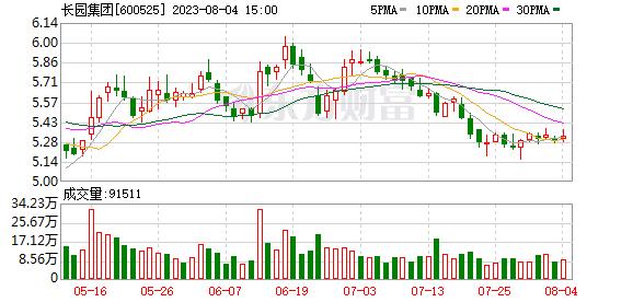 K图 600525_1