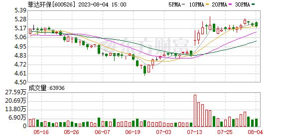 K图 600526_1