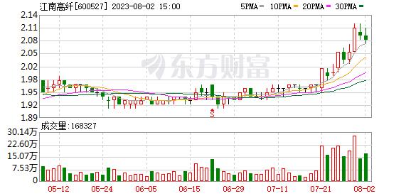 K图 600527_1