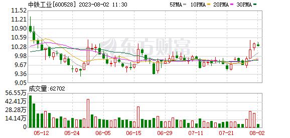 K图 600528_1