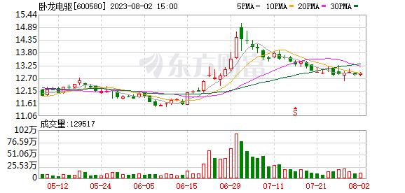 K图 600580_1