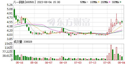 K图 600581_1