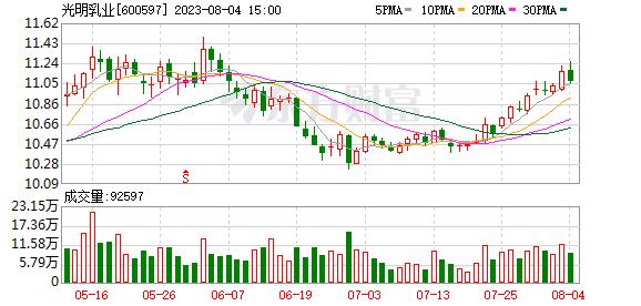 K图 600597_1