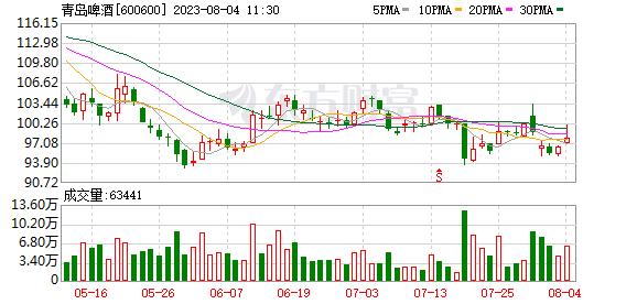 K图 600600_1