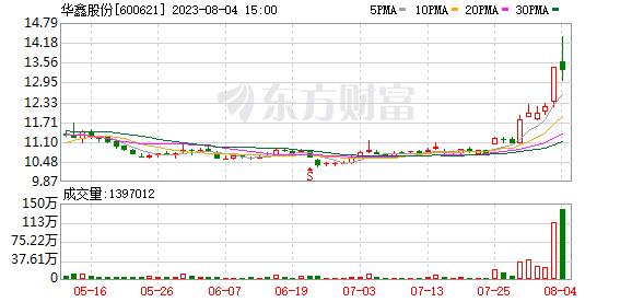 K图 600621_1