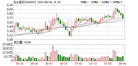 K图 600630_1