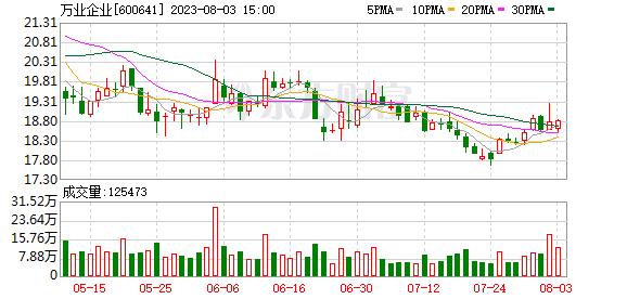 K图 600641_1