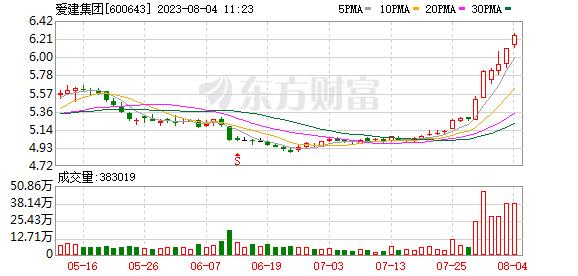 K图 600643_1