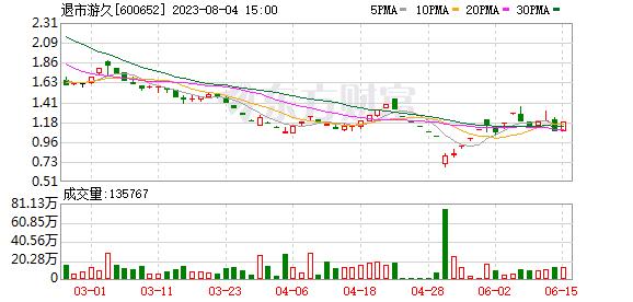 K图 600652_1