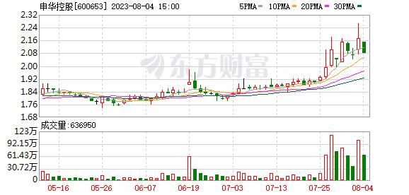 K图 600653_1