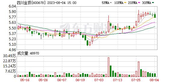 K图 600678_1