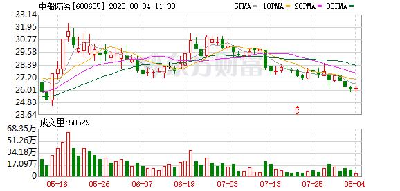 K图 600685_1