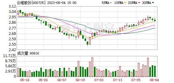 K图 600725_1