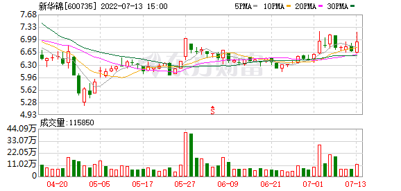 K图 600735_1