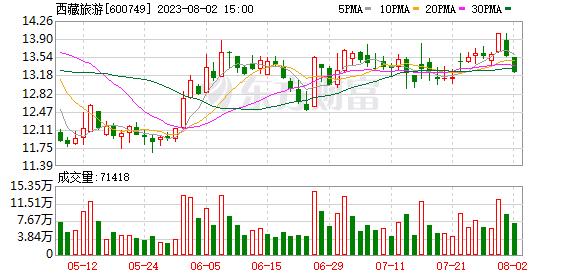K图 600749_1