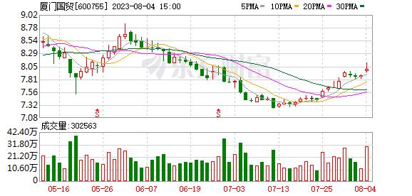 K图 600755_1