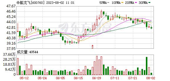 K图 600760_1