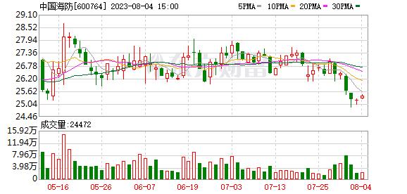K图 600764_1