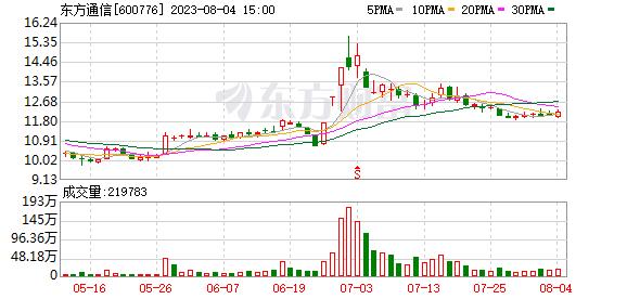 K图 600776_1